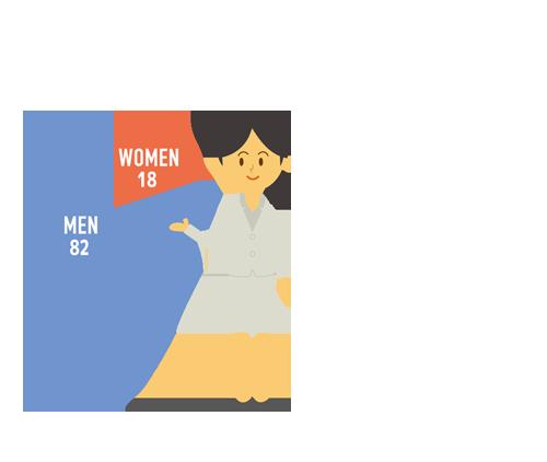 女性活躍推進